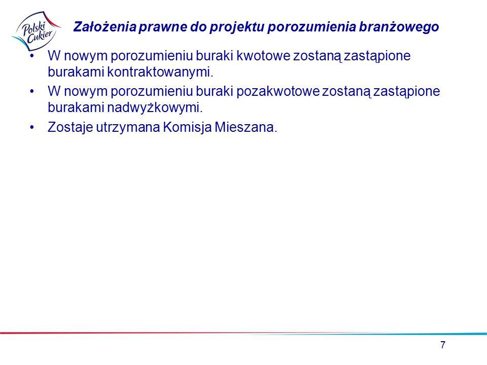 Założenia prawne do projektu porozumienia branżowego
