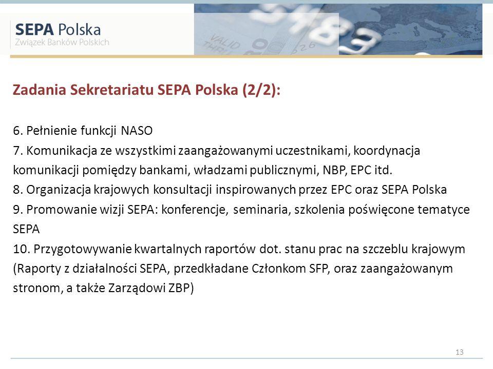 Zadania Sekretariatu SEPA Polska (2/2):