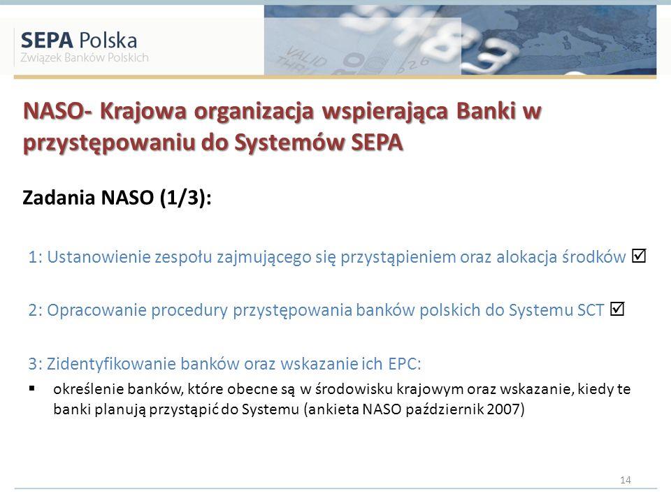 NASO- Krajowa organizacja wspierająca Banki w przystępowaniu do Systemów SEPA Zadania NASO (1/3):