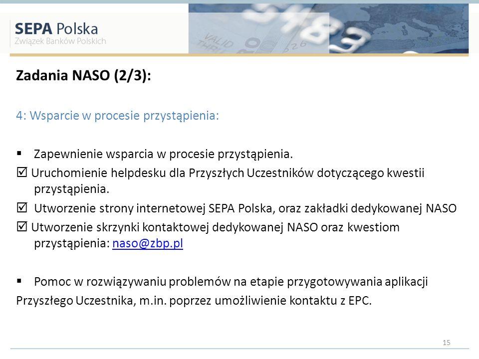 Zadania NASO (2/3): 4: Wsparcie w procesie przystąpienia: