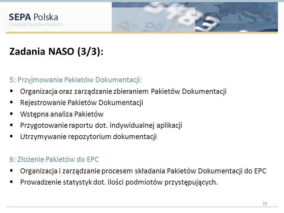 Zadania NASO (3/3): 5: Przyjmowanie Pakietów Dokumentacji: