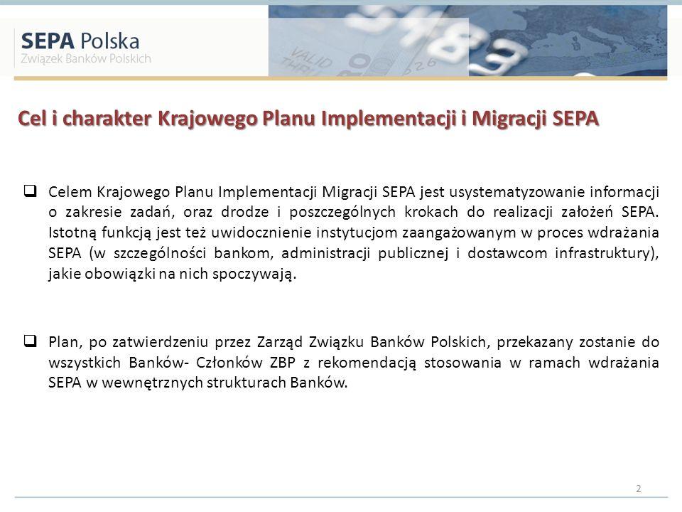 Cel i charakter Krajowego Planu Implementacji i Migracji SEPA