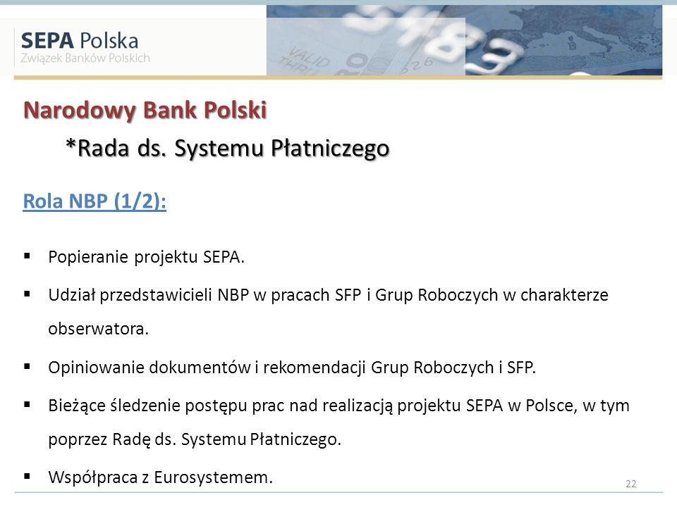 *Rada ds. Systemu Płatniczego