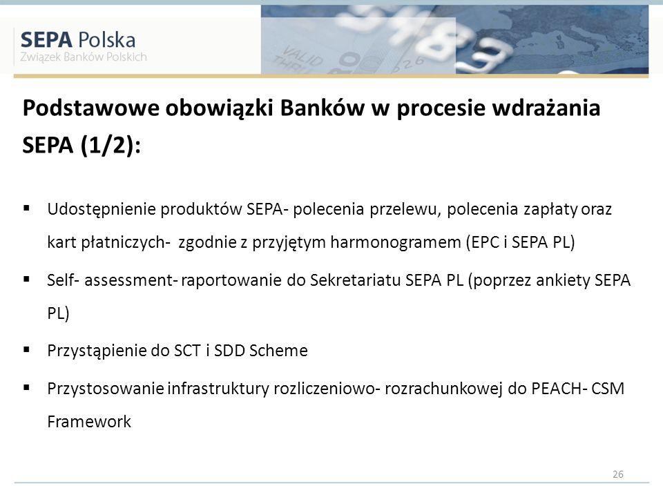 Podstawowe obowiązki Banków w procesie wdrażania SEPA (1/2):
