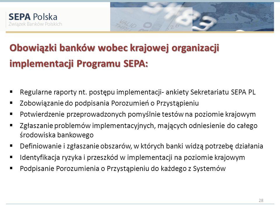 Obowiązki banków wobec krajowej organizacji