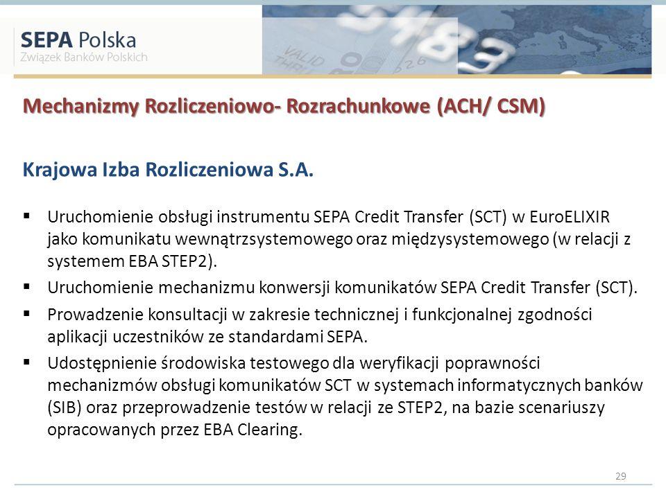 Mechanizmy Rozliczeniowo- Rozrachunkowe (ACH/ CSM)
