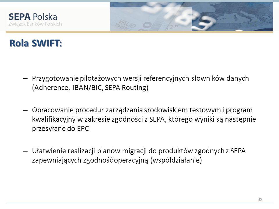 Rola SWIFT: Przygotowanie pilotażowych wersji referencyjnych słowników danych (Adherence, IBAN/BIC, SEPA Routing)