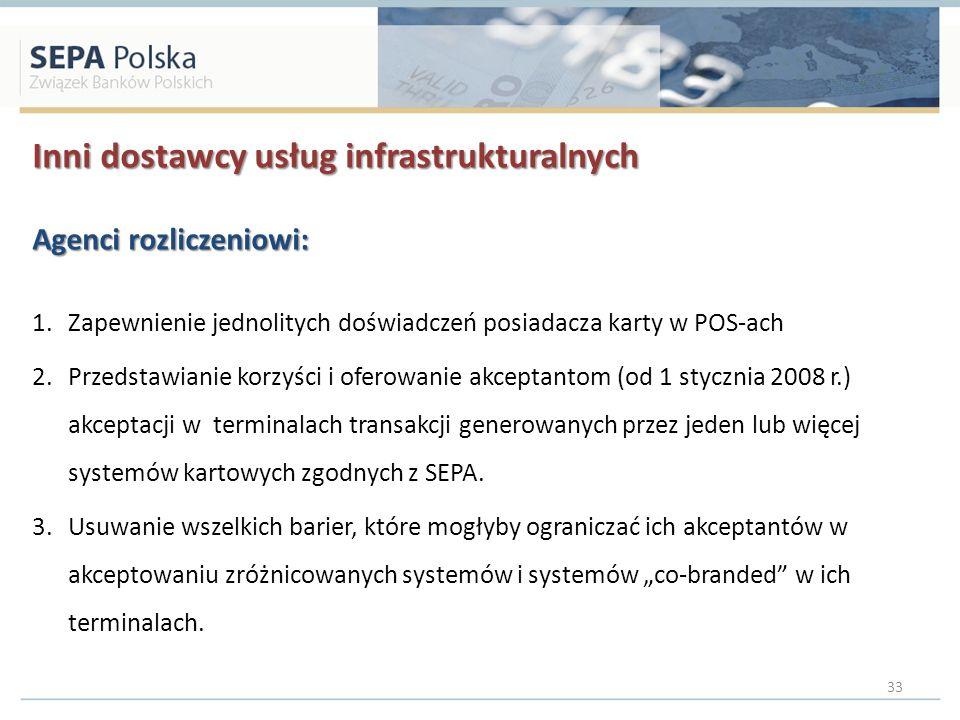 Inni dostawcy usług infrastrukturalnych