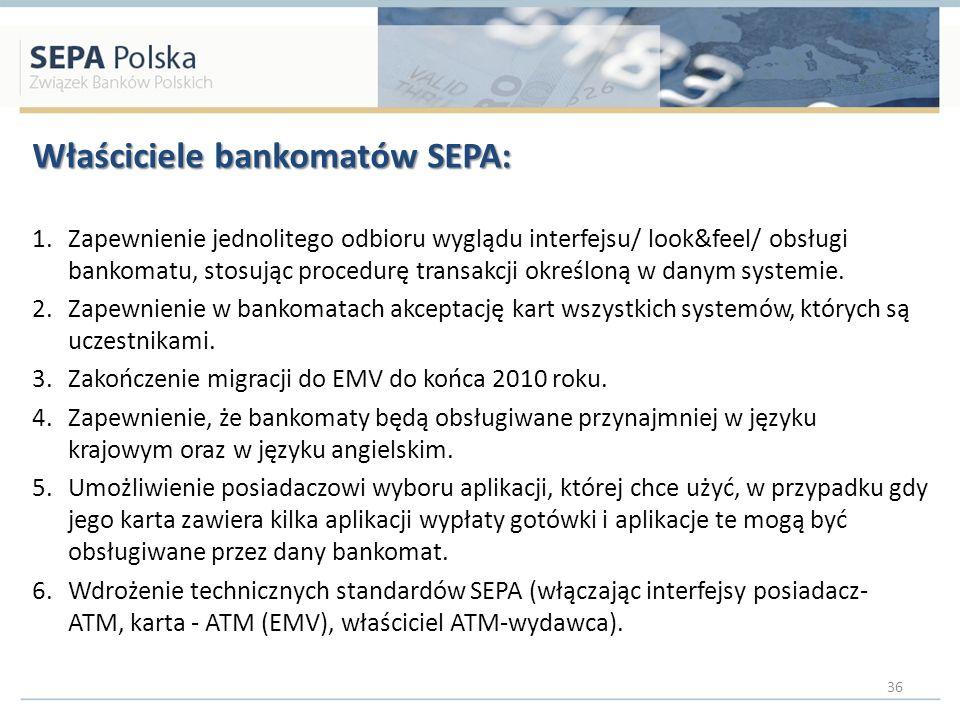Właściciele bankomatów SEPA: