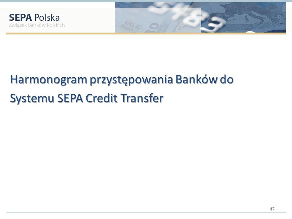 Harmonogram przystępowania Banków do Systemu SEPA Credit Transfer