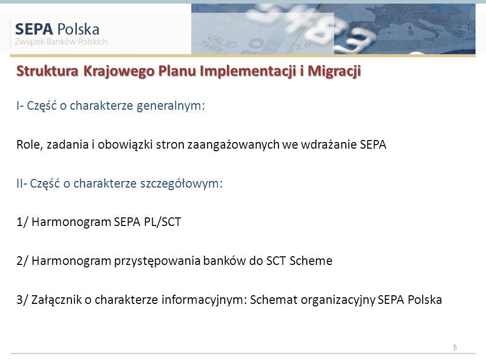 Struktura Krajowego Planu Implementacji i Migracji