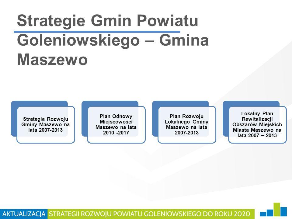 Strategie Gmin Powiatu Goleniowskiego – Gmina Maszewo