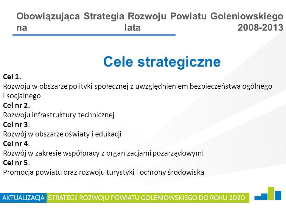 Obowiązująca Strategia Rozwoju Powiatu Goleniowskiego na lata 2008-2013