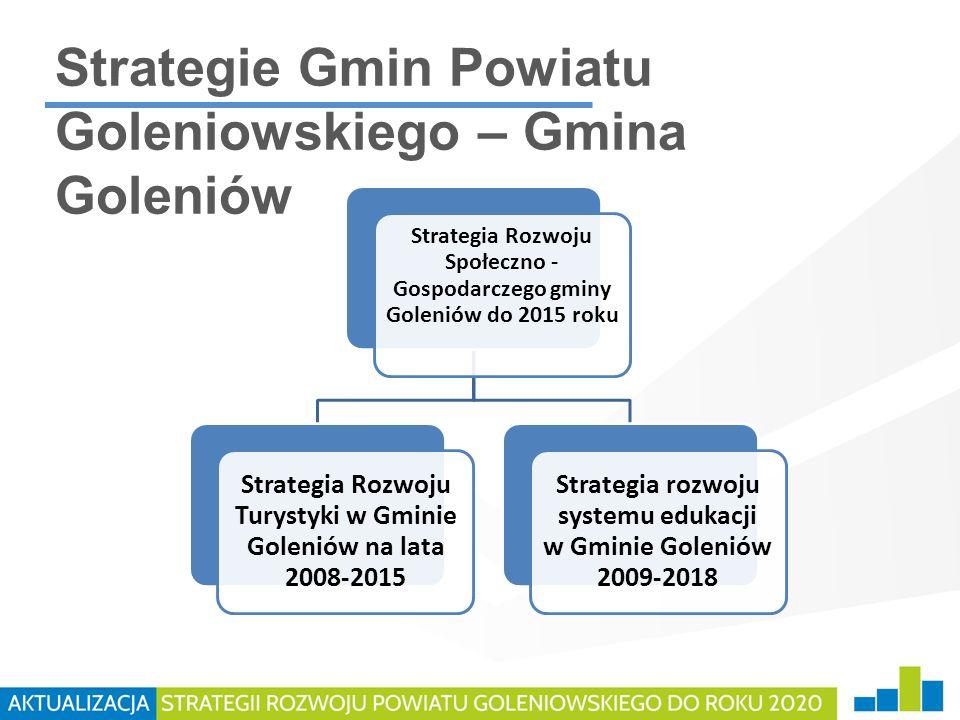 Strategie Gmin Powiatu Goleniowskiego – Gmina Goleniów