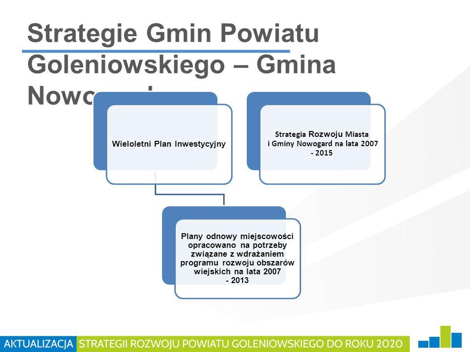 Strategie Gmin Powiatu Goleniowskiego – Gmina Nowogard