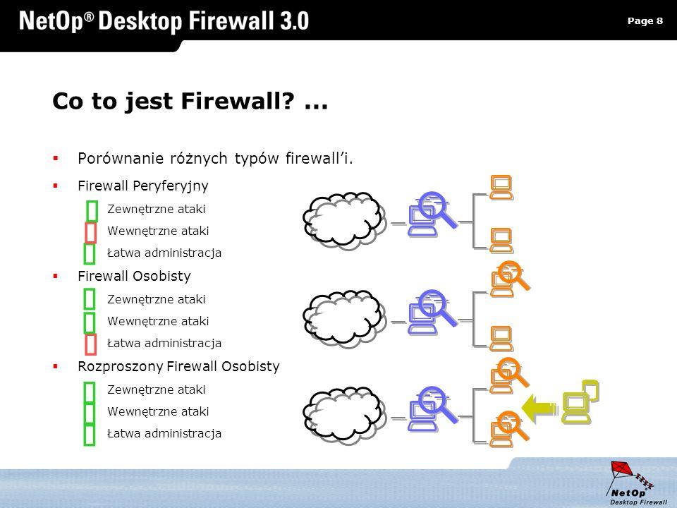 ü û ü ü ü û ü ü ü Co to jest Firewall ...