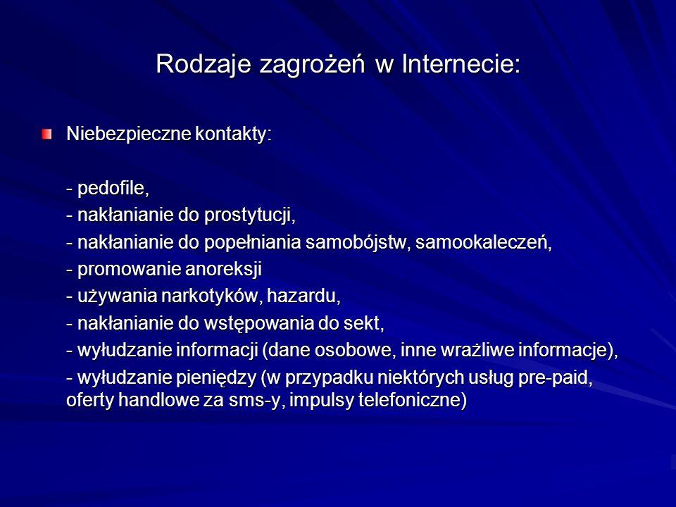 Rodzaje zagrożeń w Internecie: