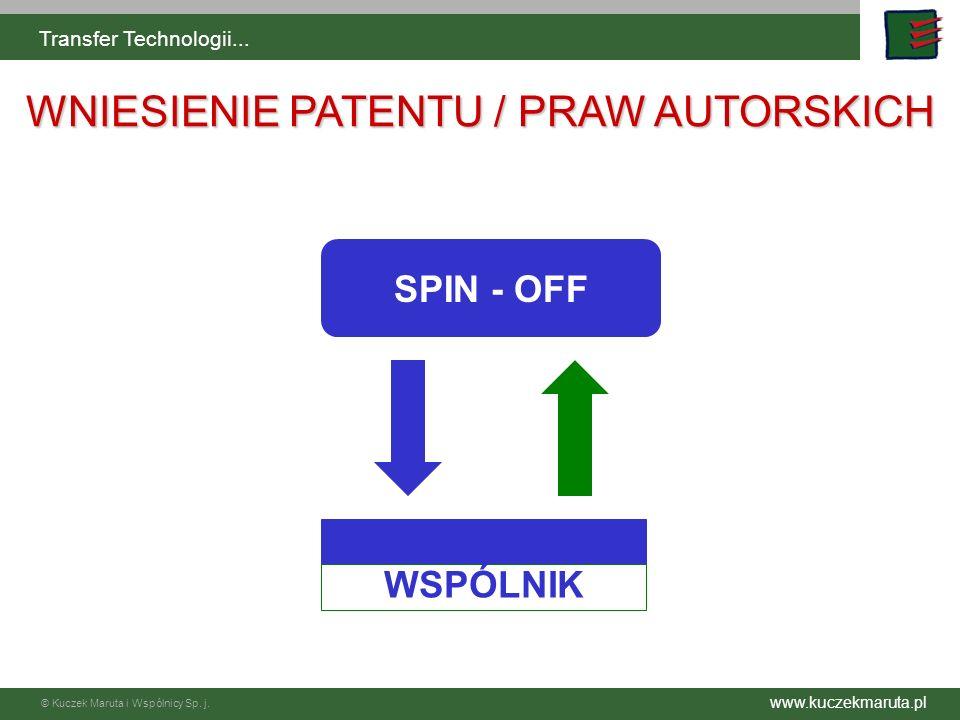 WNIESIENIE PATENTU / PRAW AUTORSKICH