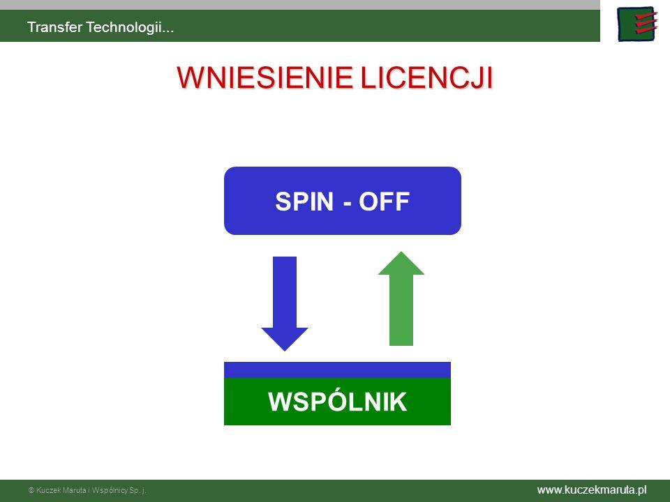 Transfer Technologii... WNIESIENIE LICENCJI SPIN - OFF WSPÓLNIK