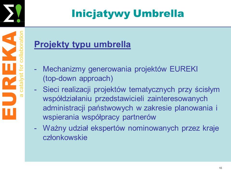Inicjatywy Umbrella Projekty typu umbrella