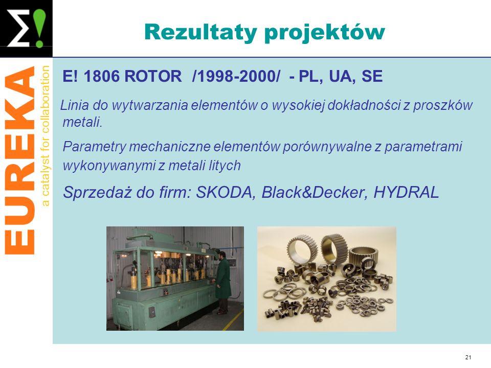 Rezultaty projektów E! 1806 ROTOR /1998-2000/ - PL, UA, SE