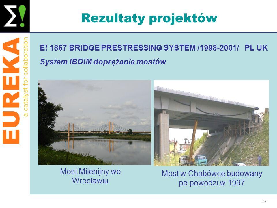 Rezultaty projektów E! 1867 BRIDGE PRESTRESSING SYSTEM /1998-2001/ PL UK. System IBDIM doprężania mostów.