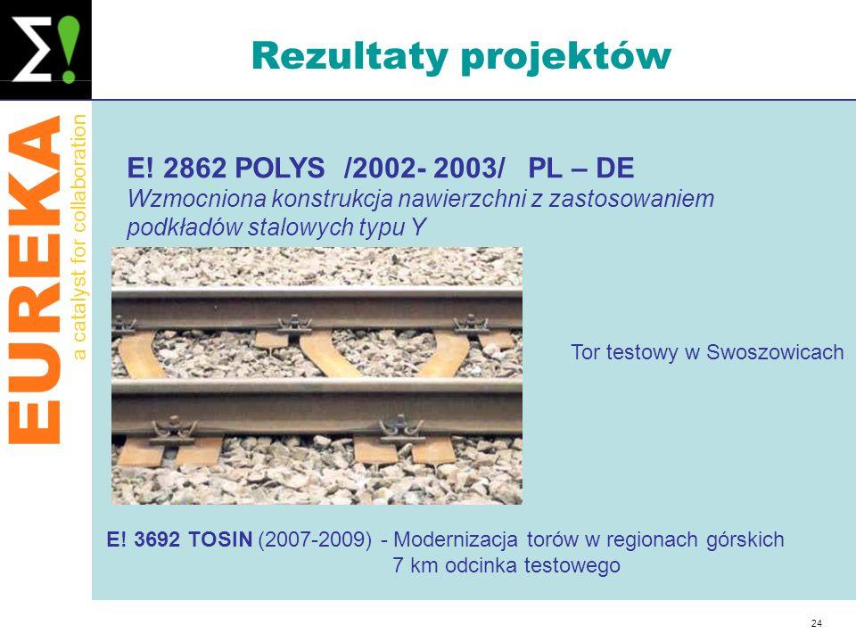 Tor testowy w Swoszowicach