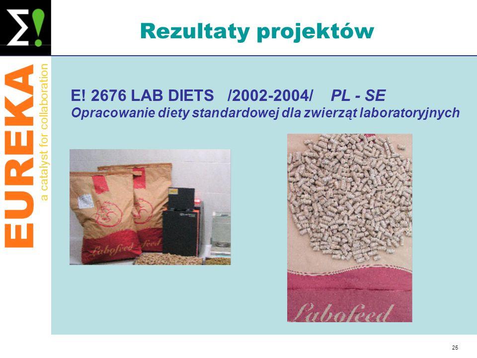 Rezultaty projektów E! 2676 LAB DIETS /2002-2004/ PL - SE