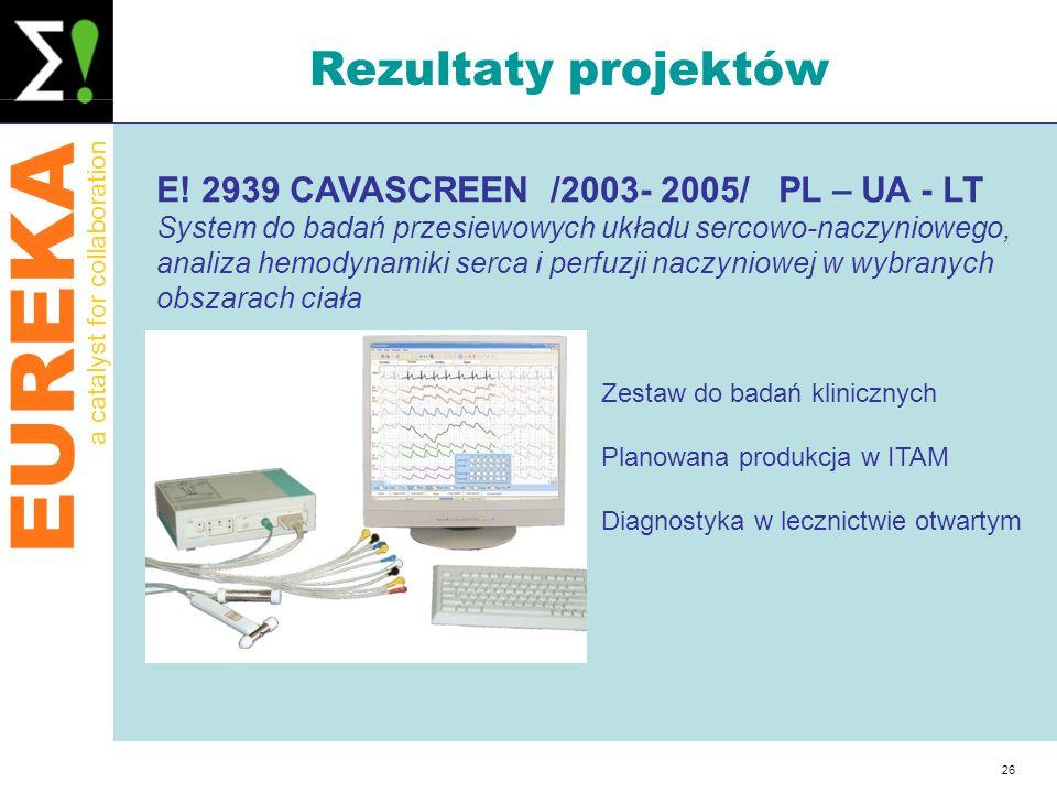 Rezultaty projektów E! 2939 CAVASCREEN /2003- 2005/ PL – UA - LT
