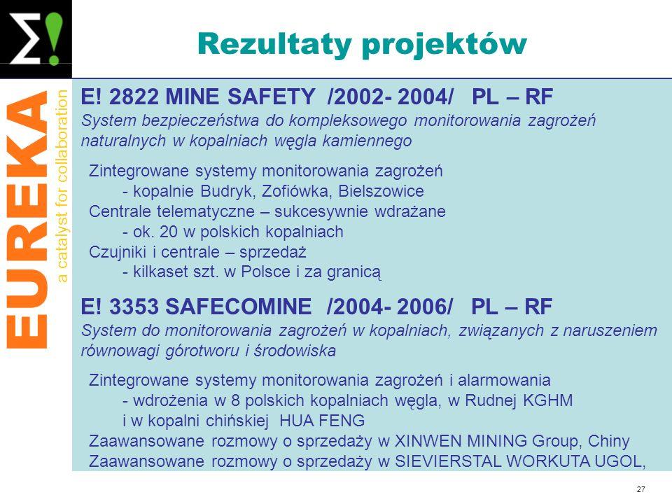 Rezultaty projektów E! 2822 MINE SAFETY /2002- 2004/ PL – RF