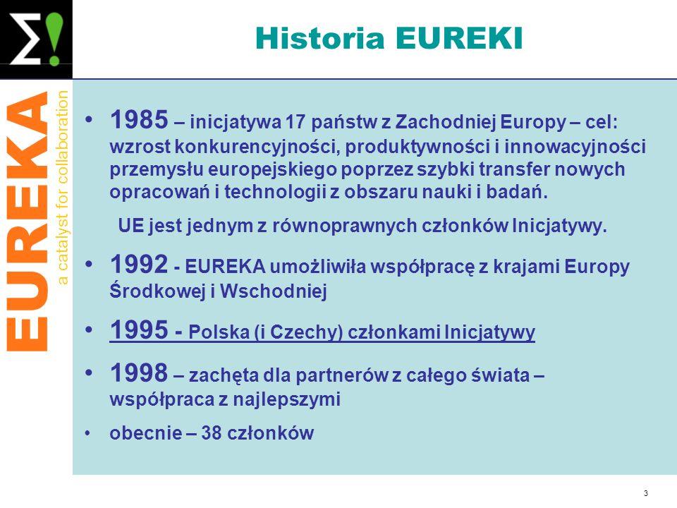 Historia EUREKI