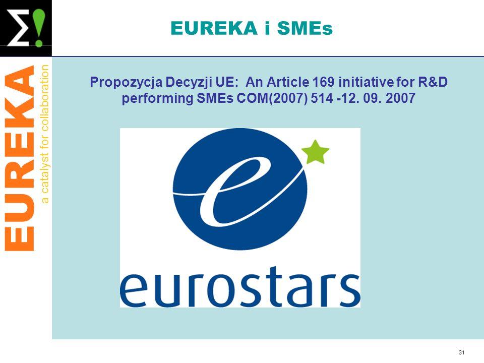 EUREKA i SMEs Propozycja Decyzji UE: An Article 169 initiative for R&D performing SMEs COM(2007) 514 -12.
