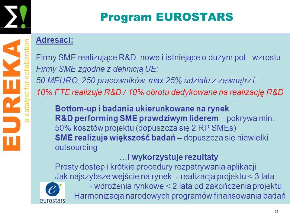 Program EUROSTARS Adresaci: