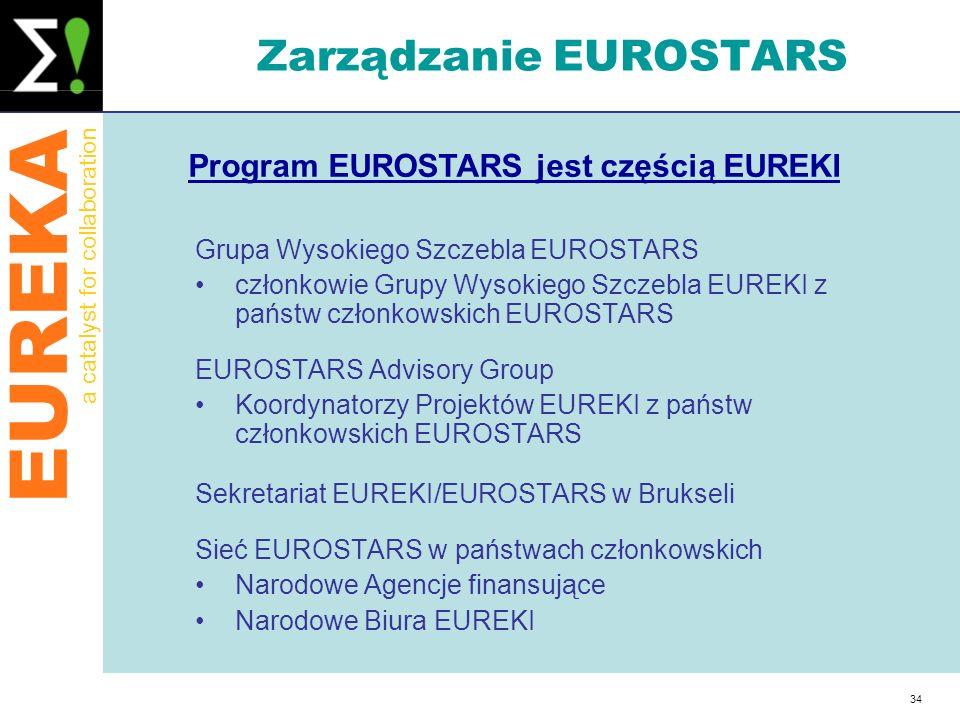 Zarządzanie EUROSTARS