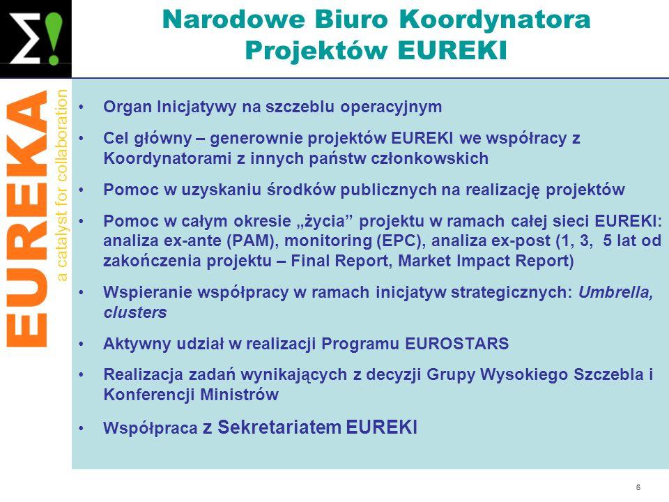 Narodowe Biuro Koordynatora Projektów EUREKI