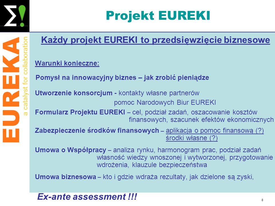 Każdy projekt EUREKI to przedsięwzięcie biznesowe