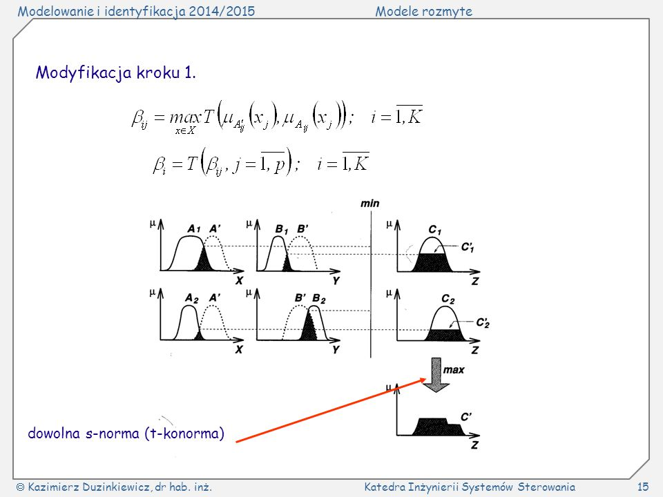 Modyfikacja kroku 1. dowolna s-norma (t-konorma)