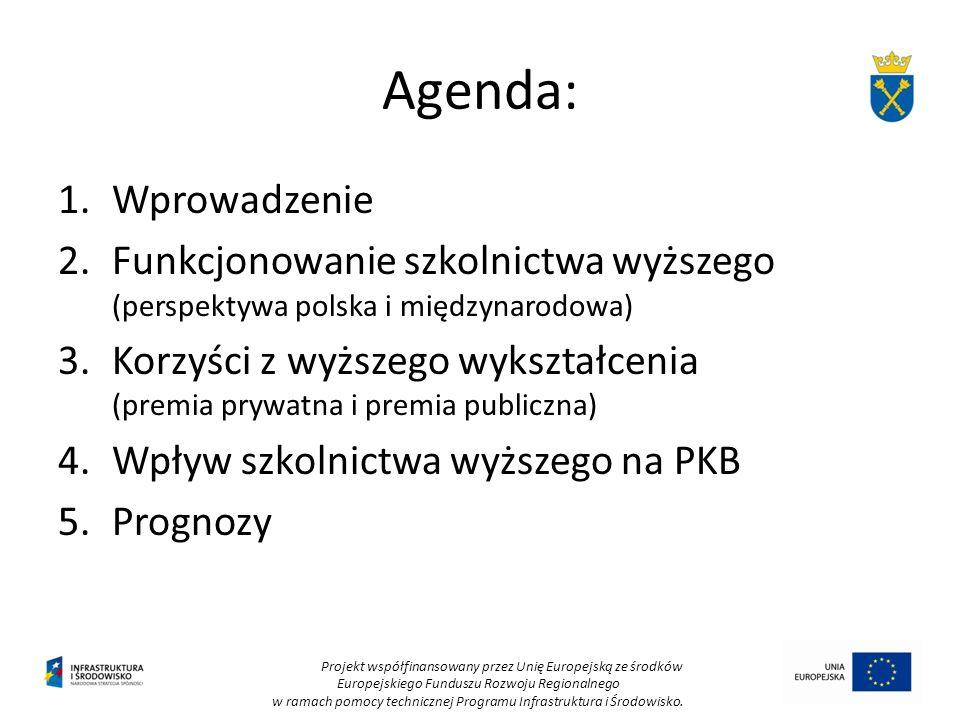 Agenda: Wprowadzenie. Funkcjonowanie szkolnictwa wyższego (perspektywa polska i międzynarodowa)