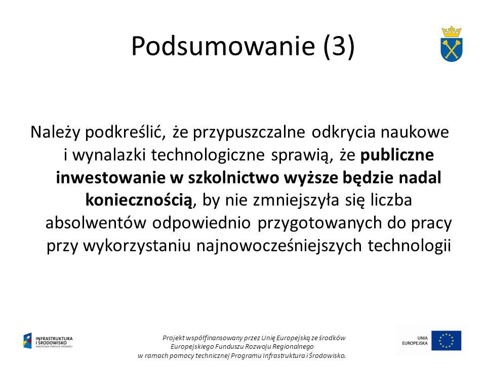 Podsumowanie (3)