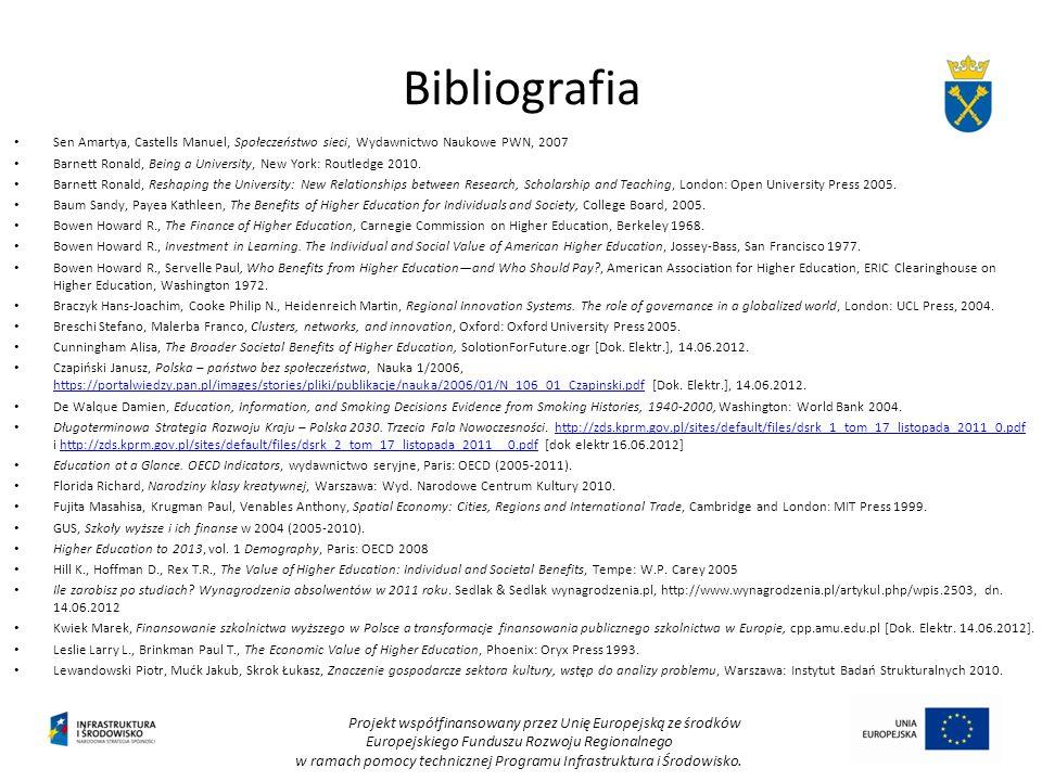 Bibliografia Sen Amartya, Castells Manuel, Społeczeństwo sieci, Wydawnictwo Naukowe PWN, 2007.