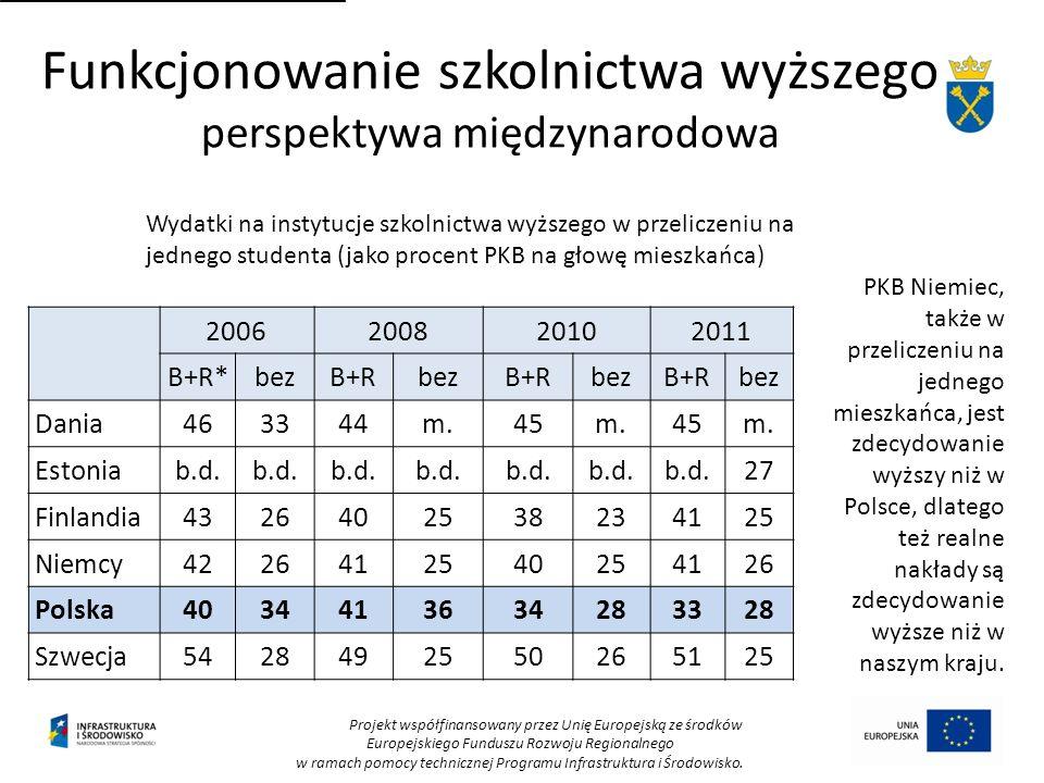 Funkcjonowanie szkolnictwa wyższego perspektywa międzynarodowa