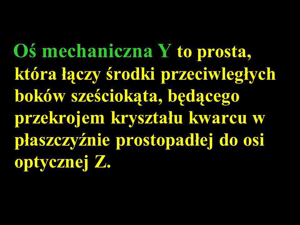 Oś mechaniczna Y to prosta, która łączy środki przeciwległych boków sześciokąta, będącego przekrojem kryształu kwarcu w płaszczyźnie prostopadłej do osi optycznej Z.