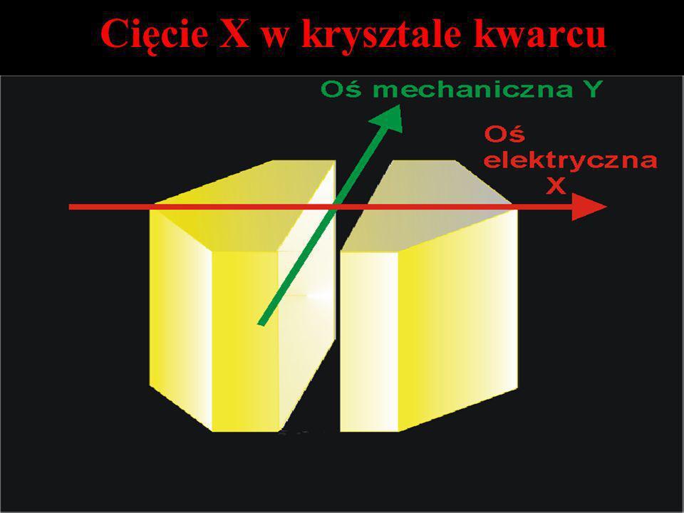 Cięcie X w krysztale kwarcu