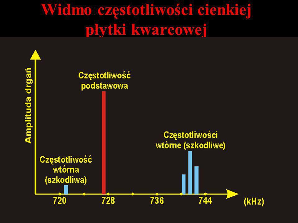 Widmo częstotliwości cienkiej płytki kwarcowej