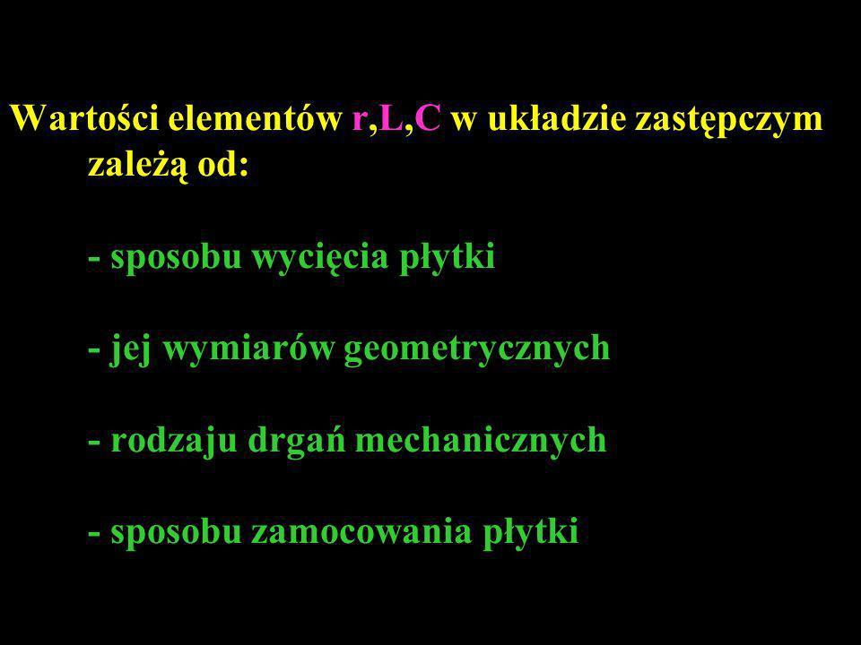 Wartości elementów r,L,C w układzie zastępczym zależą od: - sposobu wycięcia płytki - jej wymiarów geometrycznych - rodzaju drgań mechanicznych - sposobu zamocowania płytki