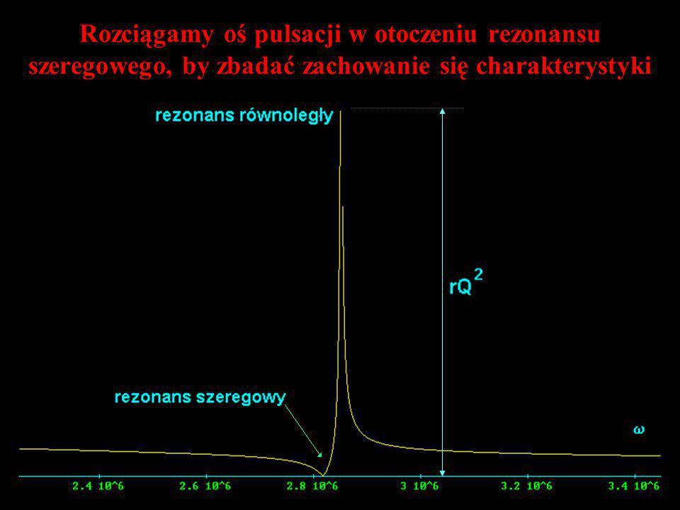 Rozciągamy oś pulsacji w otoczeniu rezonansu szeregowego, by zbadać zachowanie się charakterystyki