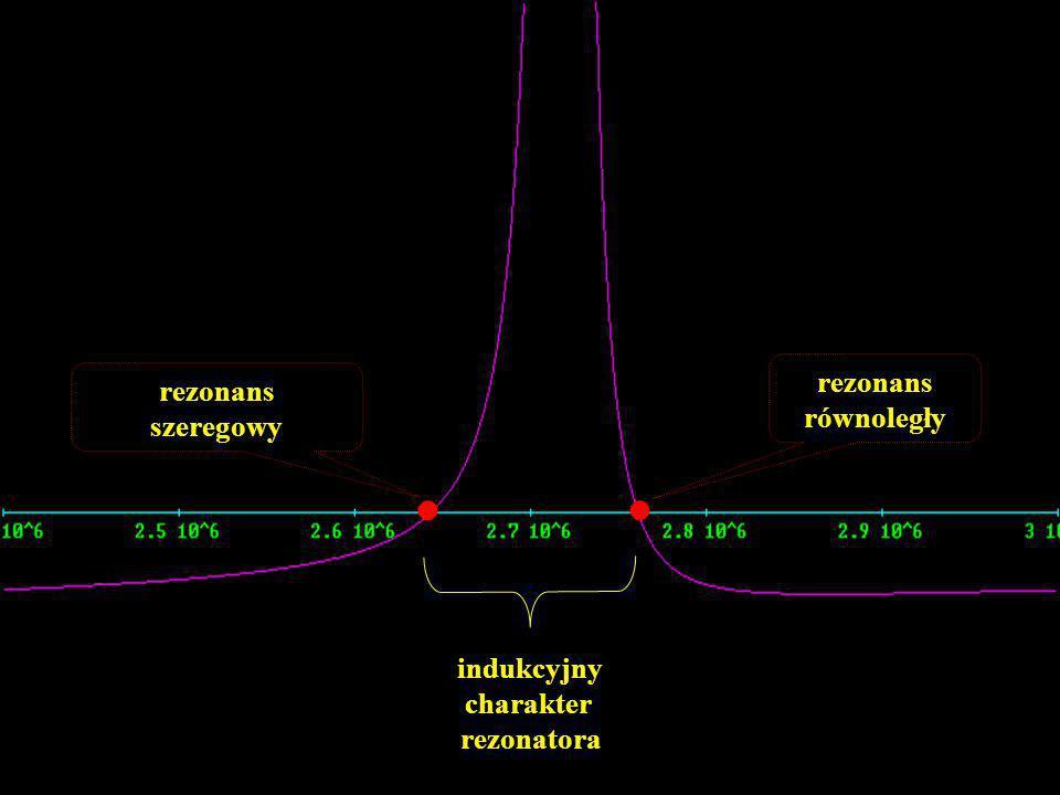 rezonans równoległy rezonans szeregowy indukcyjny charakter rezonatora
