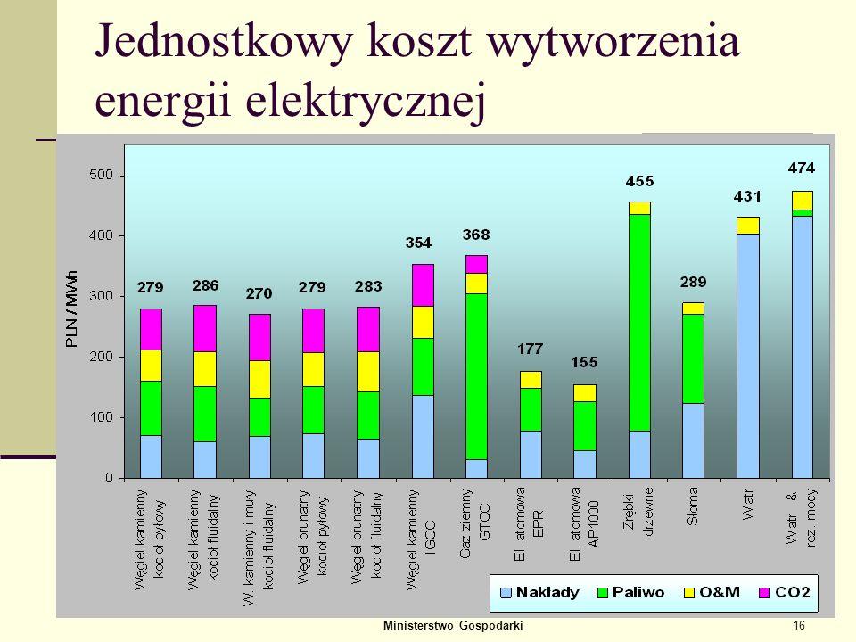 Jednostkowy koszt wytworzenia energii elektrycznej