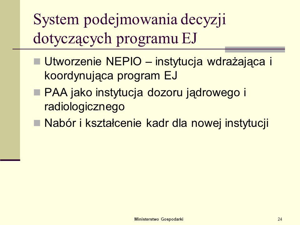 System podejmowania decyzji dotyczących programu EJ