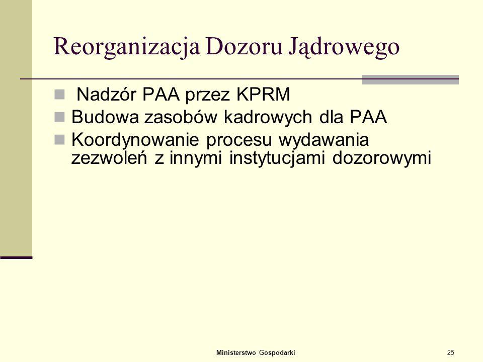 Reorganizacja Dozoru Jądrowego